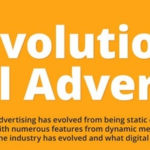 The Evolution of Digital Advertising [INFOGRAPHIC]
